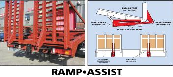 RAMP•ASSIST